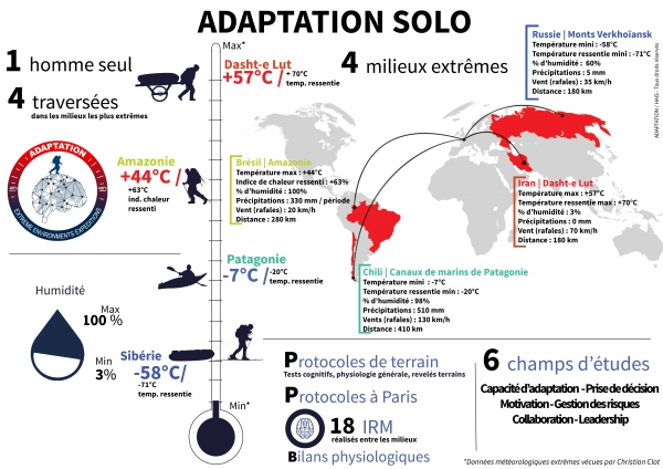 Infographie-ADAPTATION.jpg