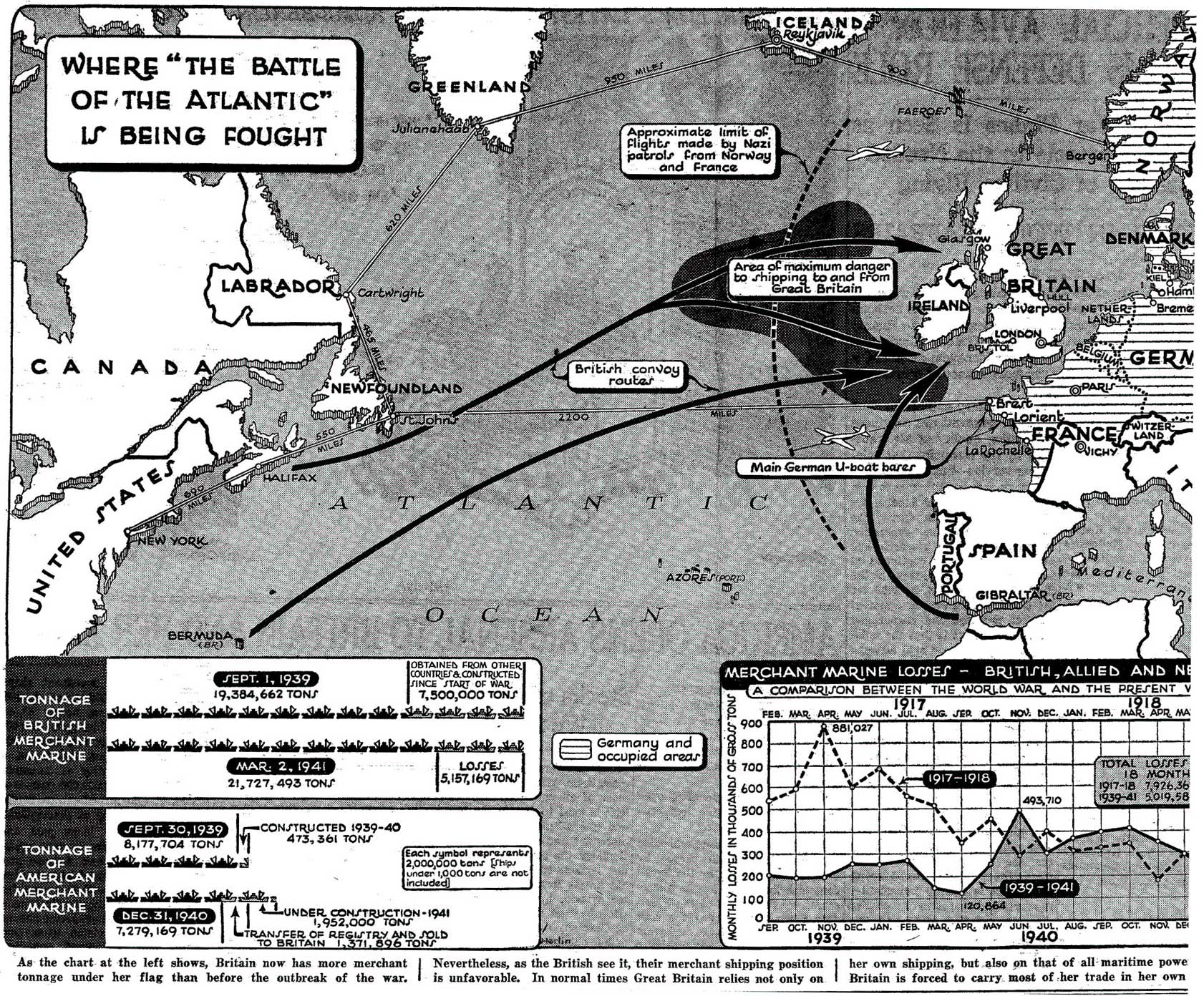 battle of the atlantic essay View battle of the atlantic research papers on academiaedu for free.