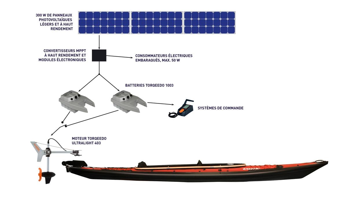 solararcticpassage-schema-1200px.jpg